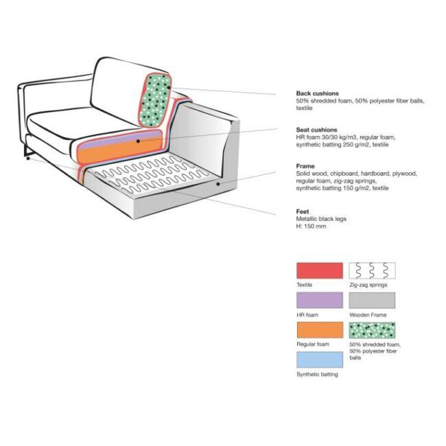 LABEL51 Hoekbank Arezzo - Cognac - Microfiber - 2-Zits + Hoek + 2-Zits - ND-61.790